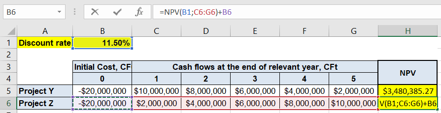 how to find present value with discount rate